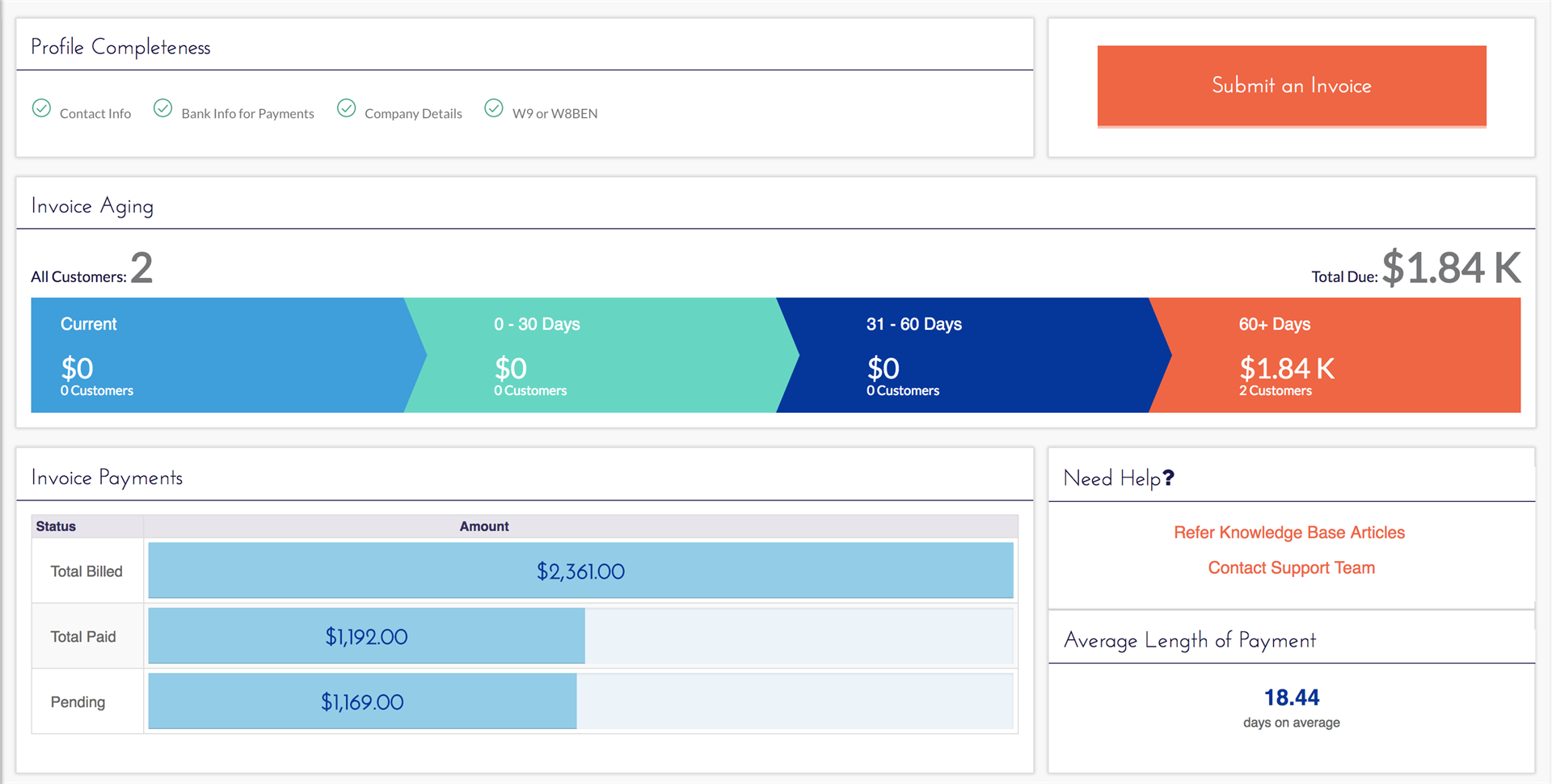 new vendor portal dashboard